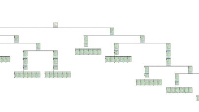 Note de calcul BT d'un Tarif Vert réseau aérien