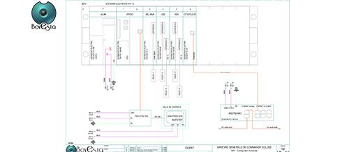 Design tarif electricite industriel tours 2211 tarif mondial relay vers - Contact mondial relay belgique ...